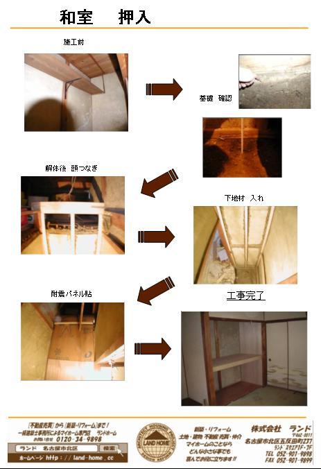 和室:押入|施工前工事完了耐震パネル貼基礎 確認解体後 頭つなぎ下地材 入れ
